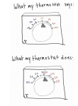 Rob Pollak drawing of thermostat