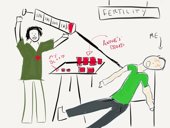 A drawing of IVF by Rob Pollak