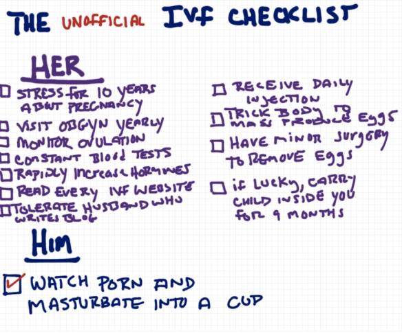 An IVF Checklist by Rob Pollak - The Man's Role in IVF