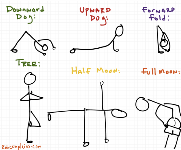 Funny Yoga Drawing - A cartoon of yoga poses beginners should know