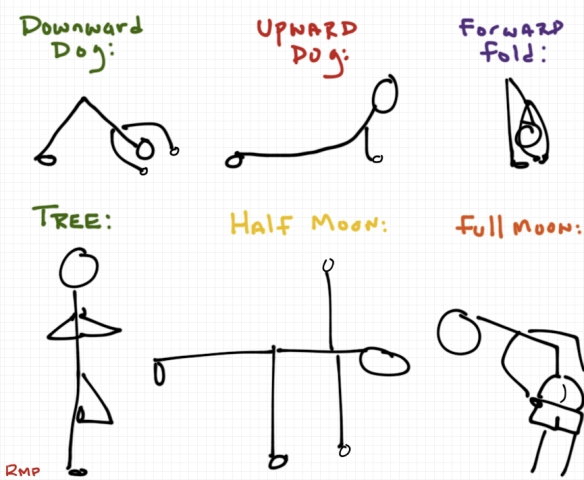 Yoga poses for beginners explained through pictures - A drawing by Rob Pollak