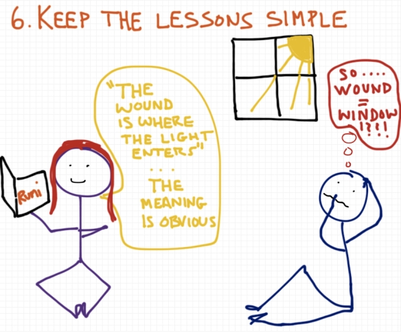 Tips for yoga instructors - keep the lessons simple, especially the rumi. A drawing by Rob Pollak