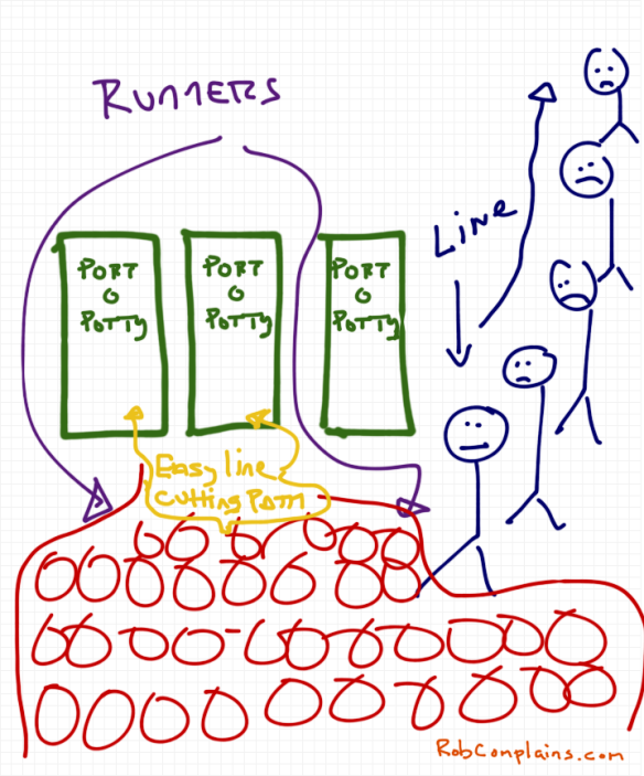 Cartoon by Rob Pollak about the bathroom line at the NYC half marathon