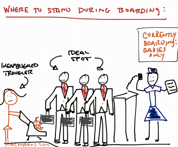 A cartoon by Rob Pollak - Travel guide where to stand when boarding a plane