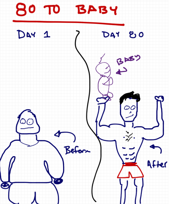 A drawing by Rob Pollak - 80 day workout plan for fathers to be